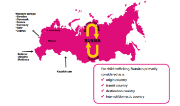 a_child_trafficking_in_russia